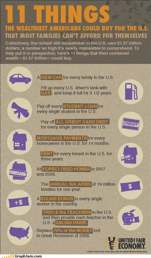 americans best of week economy politics wealth - 6459796736