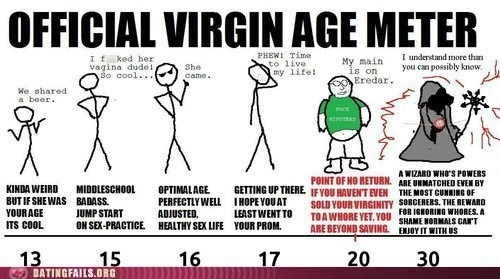 getting older,official virgin age meter,virgins
