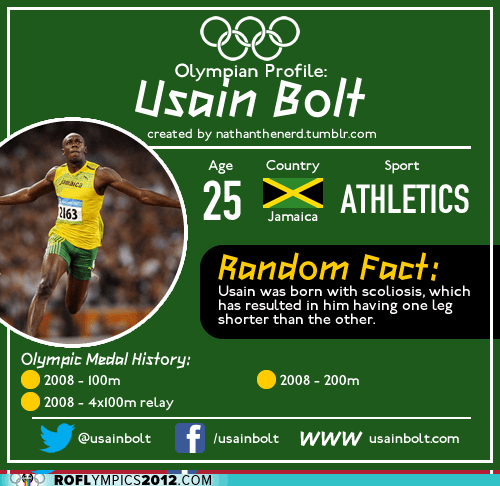 nathan the nerd,olympian profile,random facts,usain bolt