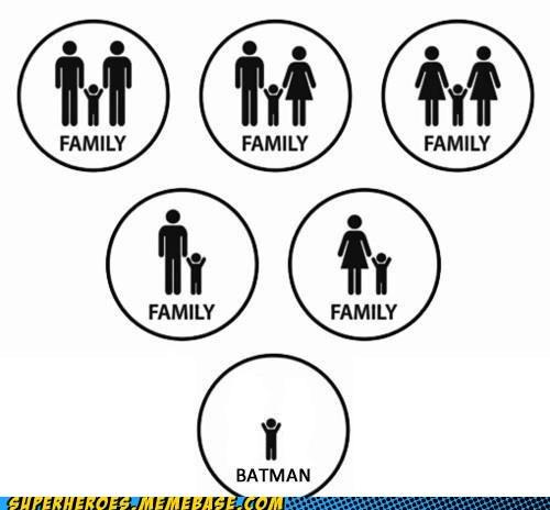 batman family parents Super-Lols