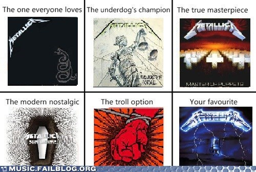 album graph metal metallica - 6469302272