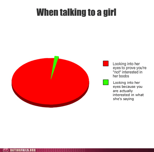 dont-look-down eye contact talking to a girl - 6470011904
