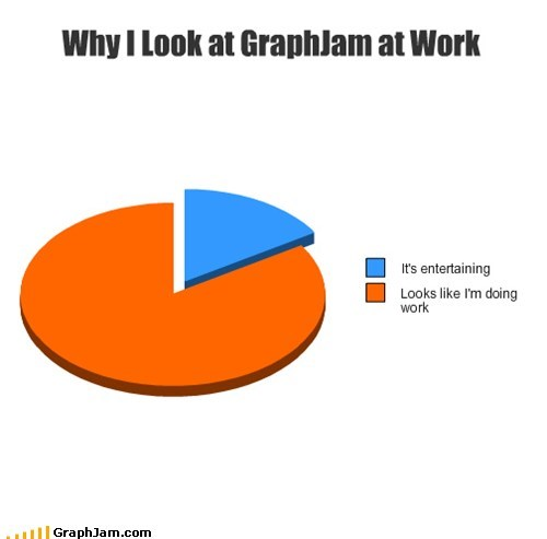 graph jam Pie Chart sad but true work - 6471828224