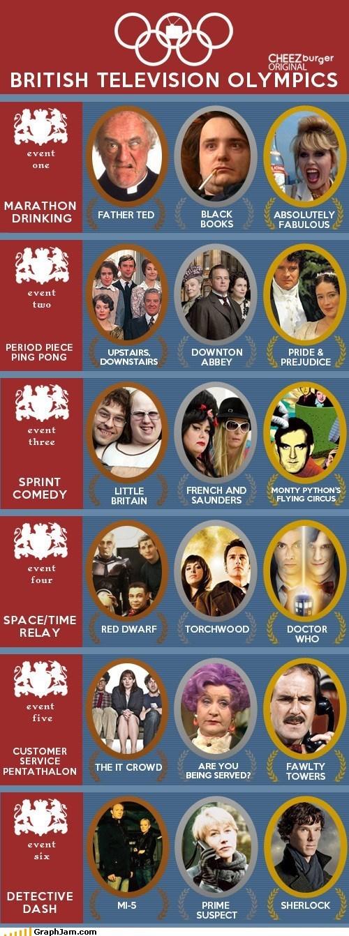 britain infographic olympics - 6472178432