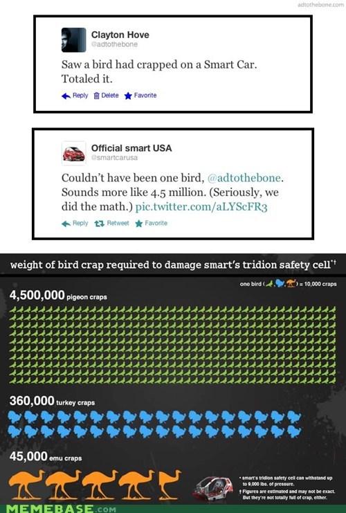 bird charts its-real oldsauce poop smartcars - 6472897792