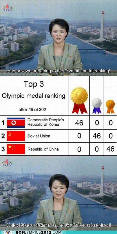 China North Korea soviet union Today's Medal Count