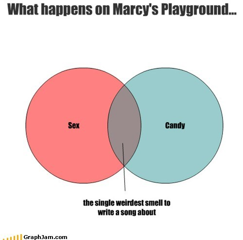 marcys-playground,smell,song,venn diagram,weird