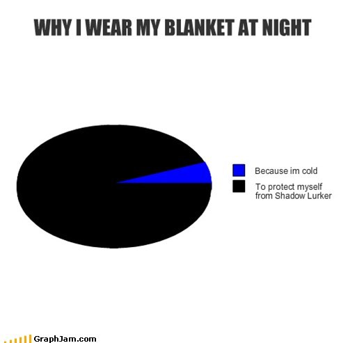 bed time blankies cold Pie Chart shadow lurker - 6481323008