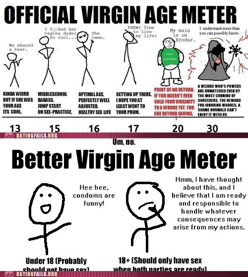 corrections reframed virgin age meter virgins