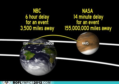 curiousity Mars mars rover nasa NBC space - 6488166656