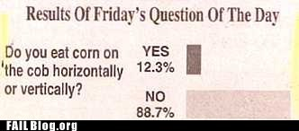 corn newspaper poll