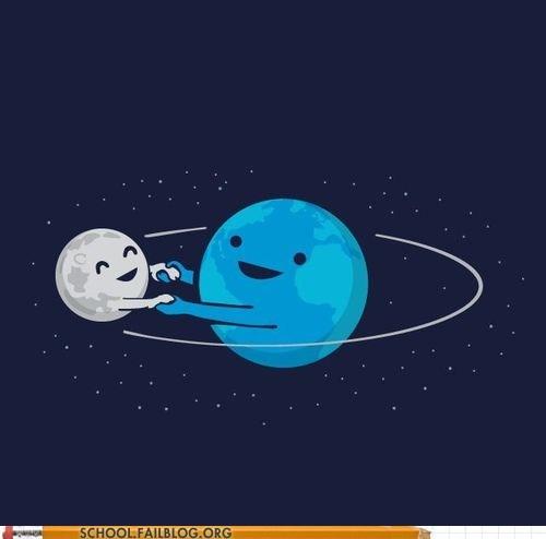 dawww earth moon orbit - 6488447744