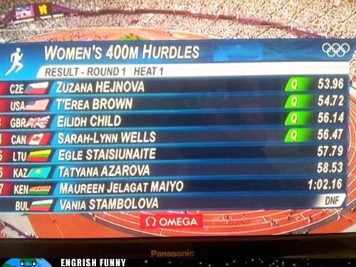 bulgaria olympics ROFLympics 2012 Track and Field vania stambolova - 6488557824