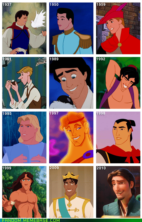 animation,disney princes,Movie,through the years