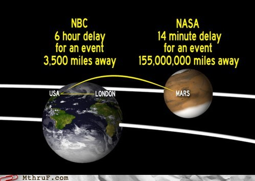 earth,g rated,London,London 2012,London Olympics,Mars,monday thru friday,NBC,olympics,School of FAIL,tape delay