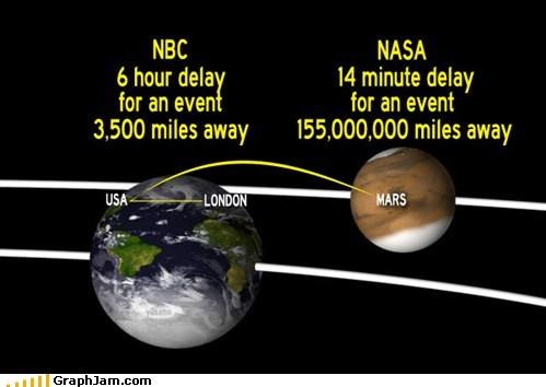 curiosity Mars nasa nbc olympics news