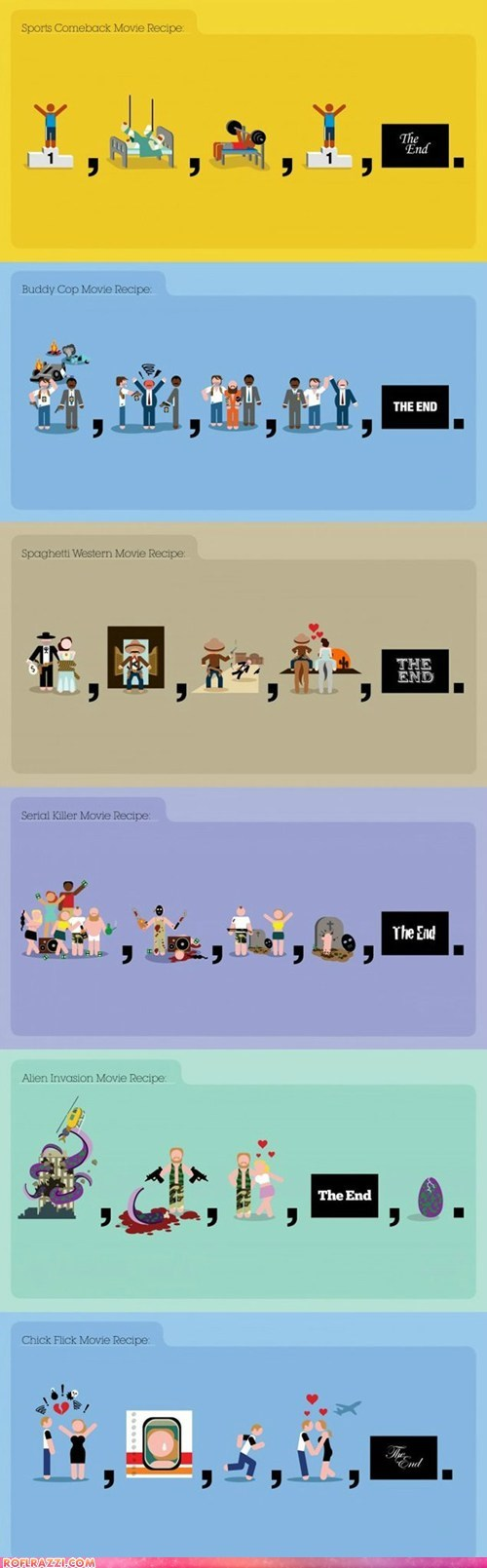 film funny hbo infographic Movie recipe