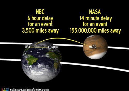 Astronomy,Gravity,nasa,spacetime