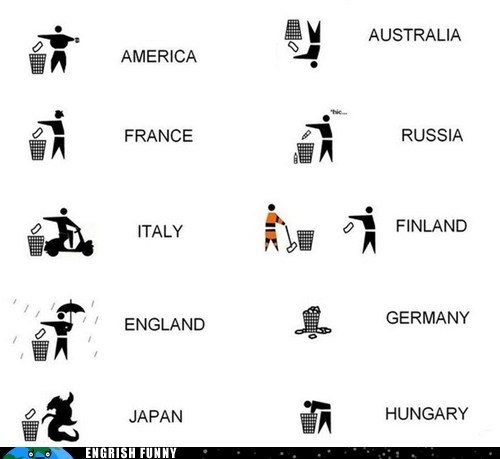 america,australia,england,engrish funny,Finland,france,g rated,Germany,hungary,Italy,Japan,russia