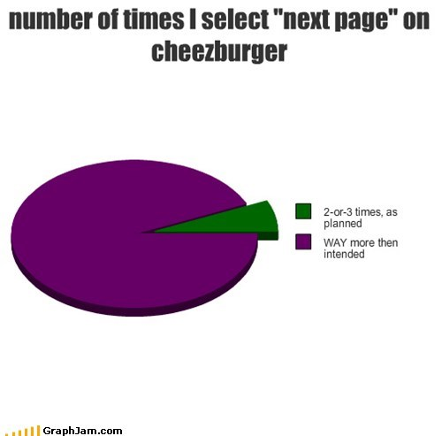 internet next page Pie Chart self referential - 6506305280