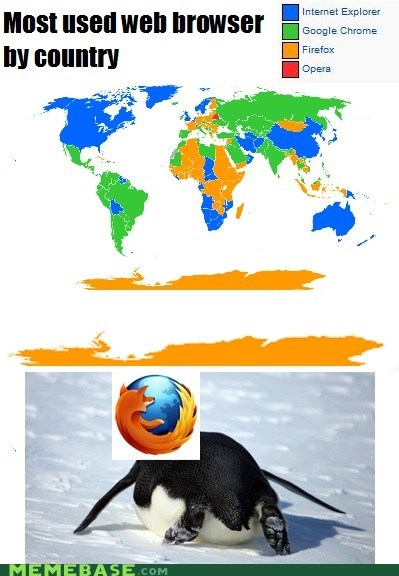 antarctica browsers firefox internet Memes penguins - 6506854400
