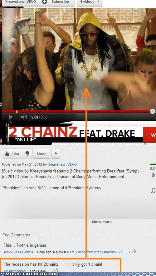 2 chainz hip hop rap recession Video youtube youtube video