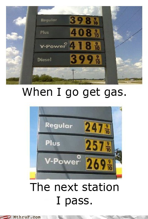 gas station gasoline shell - 6508188416