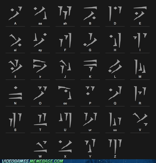 alphabet,dragon language,Skyrim,the internets