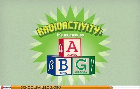 ä b Chemistry dangerous g radioactivity - 6510438400