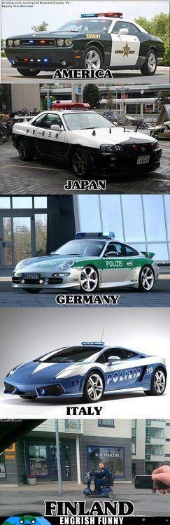 america Finland Germany Italy Japan police - 6511241728