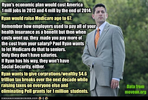 Ryan's economic plan would cost America 1 mill jobs in 2013 and 4 mill by the end of 2014. Ryan would raise Medicare age to 67. Remember how employers used to pay all of your health insurance as a benefit but then when costs went up, they made you pay more of the cost from your salary? Paul Ryan wants to let Medicare do that to seniors. Only they don't have salaries. If Ryan has his way, they won't have Social Security, either. Ryan wants to give corprations/wealthy $4.6 trillion tax bre