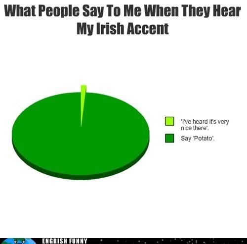 accent graph graph jam irish potato - 6512508928