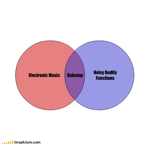 dubstep,electronic music,fart noises,venn diagram