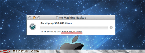 backup got a minute mac os x time machine time machine backup - 6516917248