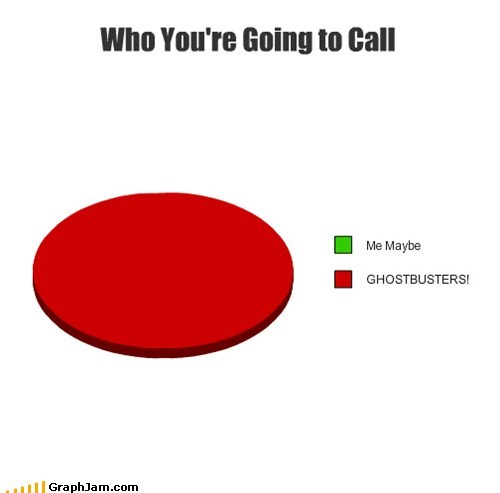 call me maybe Ghostbusters Movie Pie Chart who you gonna call - 6519369216