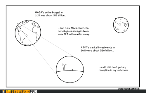 att at&t budgets doghouse diaries nasa - 6519394048