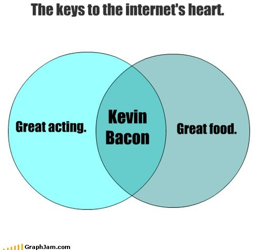 Great acting. Great food. The keys to the internet's heart. Kevin Bacon