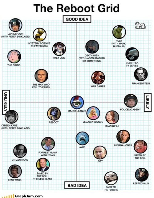 grid,movies,reboot,TV,Xzibit,yo dawg