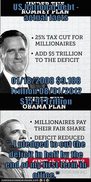 "US National Debt -actual facts  01/18/2008 $9.188 Trillion 08/01/2012 $15.91 Trillion ""..I pledged to cut the deficit in half by the end of my first term in office,"""