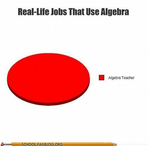 algebra math Pie Chart so useful - 6528263680