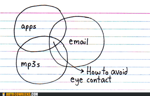 apps,avoiding eye contact,email,Music,social interaction,venn diagrams
