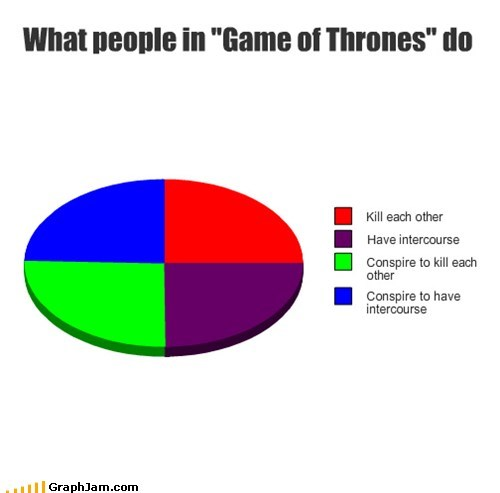 books,Game of Thrones,intrigue,killing,TV