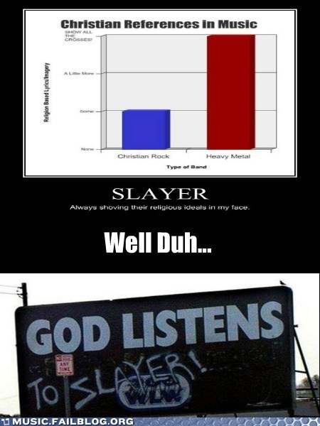 billboard,Chart,god,slayer