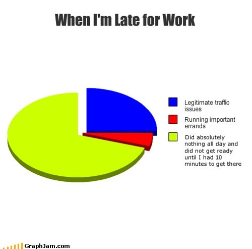 boss,late for work,laziness,traffic,work