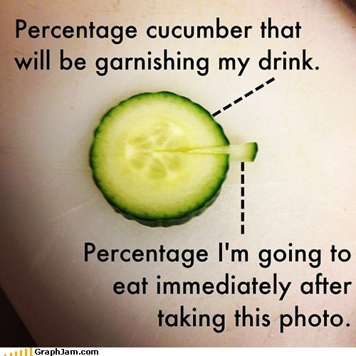 cucumber,drink,garnish,Pie Chart
