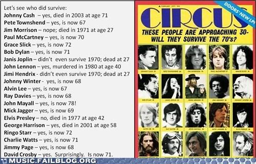 circus,classic rock,magazine