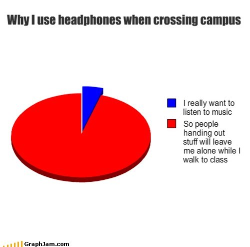 campus college headphones ignoring Pie Chart