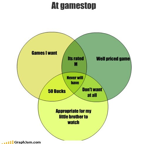 buying gamestop video games