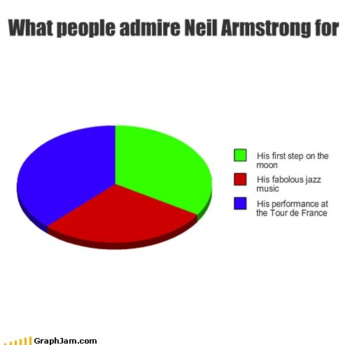 What people admire Neil Armstrong for