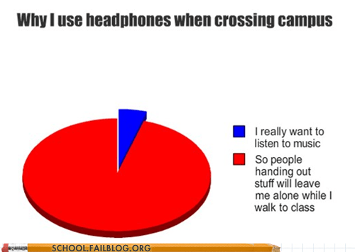 crossing campus,headphones,Pie Chart